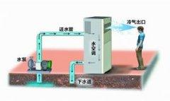 水冷空调原理是什么?水冷空调工作原理